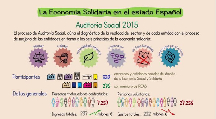 Auditoriia Social 2015